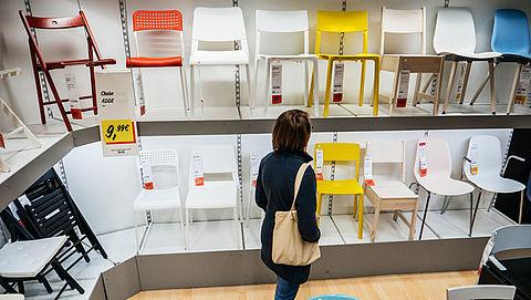 Consument geeft meer geld uit aan wooninrichting en huishoudelijke apparaten