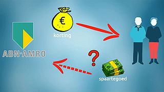 Kamervragen over hypotheekproduct ABN AMRO