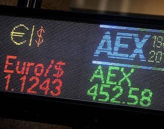 Beleggers reageren sterk op Grieks drama