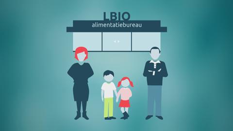 Geef kinderalimentatie voorrang bij schulden