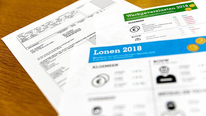 Europese Commissie Sociale Rechten: Nederland voldoet aan meerderheid regels