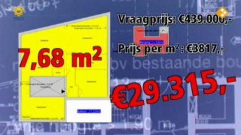 Verzonnen vierkante meters