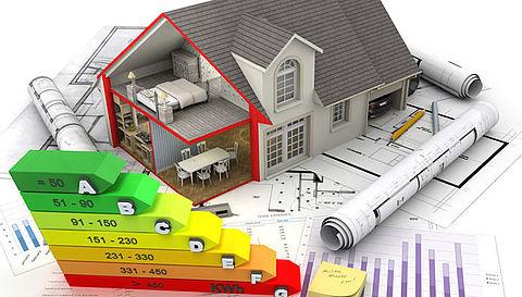 Volledige hypotheek niet meer mogelijk bij Triodos Bank voor onzuinige huizen