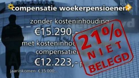 Woekerpensioenen-compensatie
