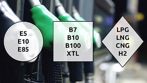 De benaming voor brandstof verandert: wat betekent dit voor jou?