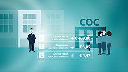 Wat betekent de nieuwe betaalrichtlijn PSD2 voor jou?