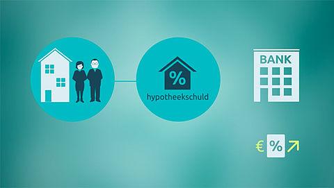 Boeterente: banken nog steeds niet transparant over berekening}