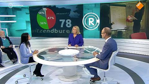 SP en PvdA willen namen van discriminerende uitzendbureaus