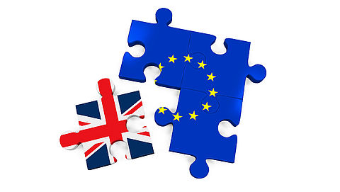 Gaat de Brexit jou geld kosten?}
