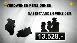 Verdampende pensioenen