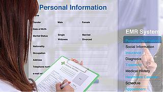 Gezondheidswebsites onzorgvuldig met privacy bezoekers