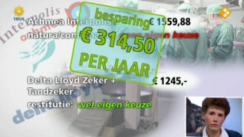 Douche: Active Leisure & De Kampeermarkt Eindhoven Radar