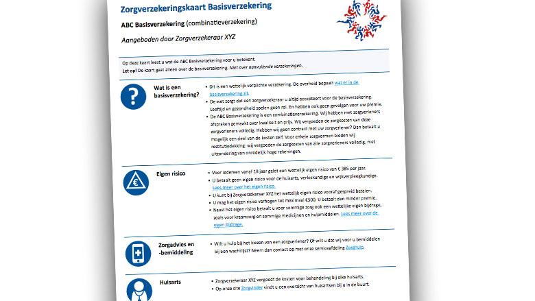 Zorgverzekeringskaart biedt hulp bij keuze polis